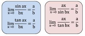 Pembahasan Soal Limit Fungsi Trigonometri Dan Limit Fungsi Aljabar SMA Kelas 11