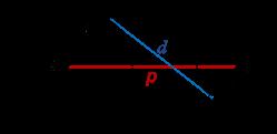 Rumus-rumus yang dijumpai pada materi garis singgung lingkaran matematika SMP