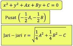 https://matematikastudycenter.com/images/rumus-3-persamaan-lingkaran.png
